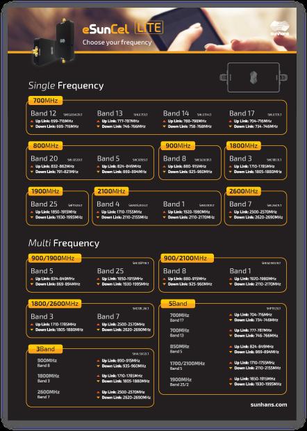 Diseño gráfico de folleto para cebit 2016 sunhans